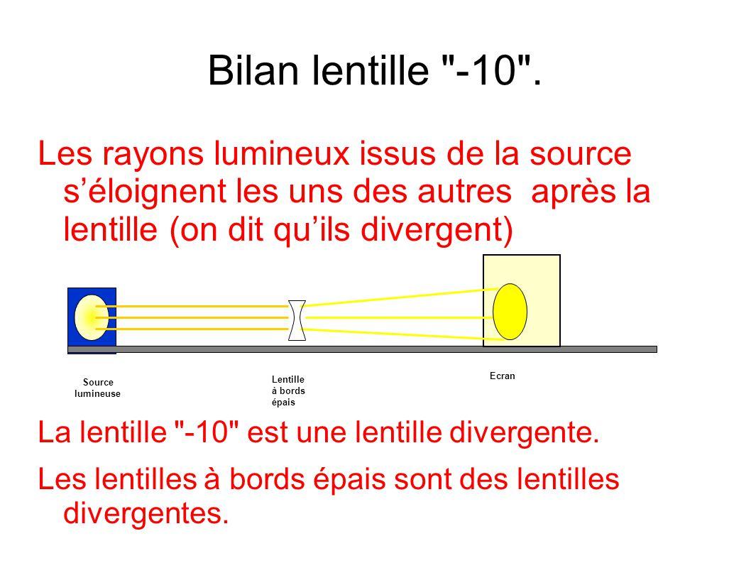 Bilan lentille -10 . Les rayons lumineux issus de la source s'éloignent les uns des autres après la lentille (on dit qu'ils divergent)
