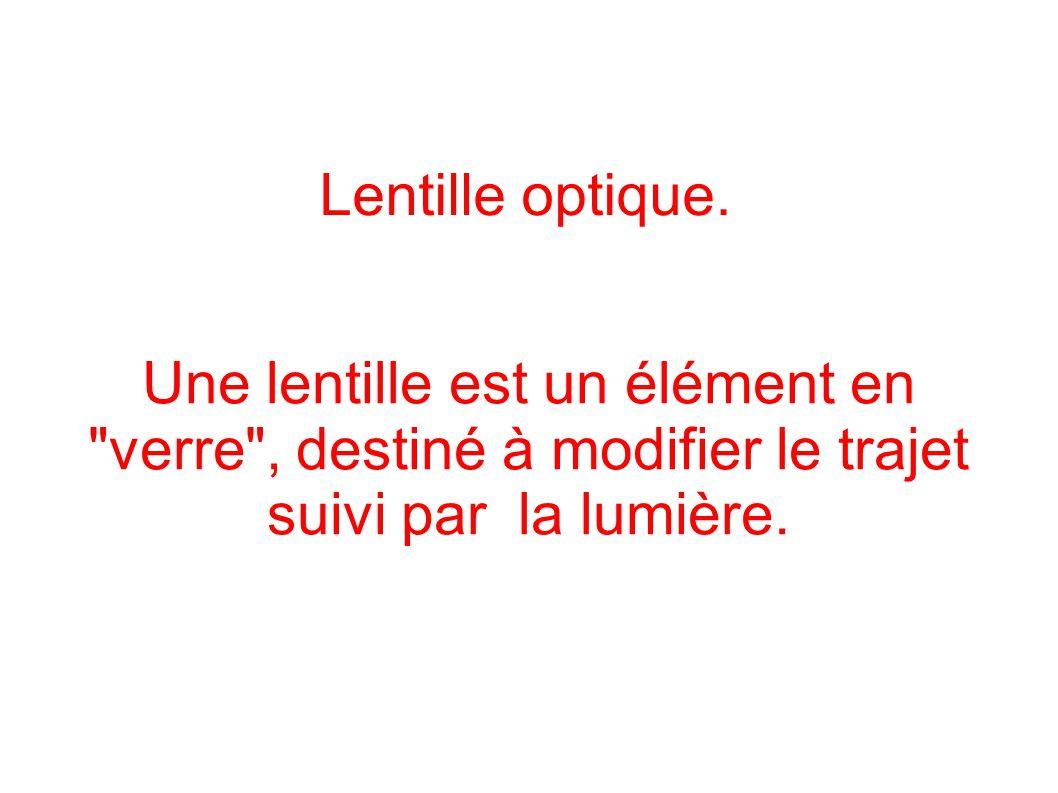 Lentille optique.