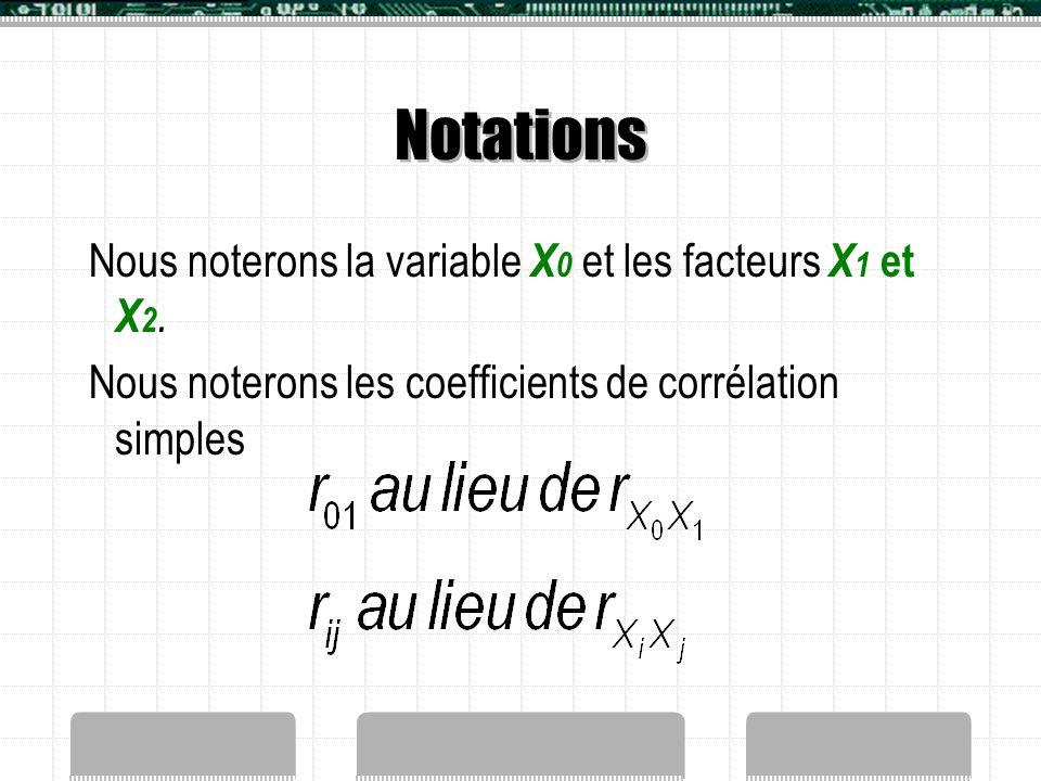 Notations Nous noterons la variable X0 et les facteurs X1 et X2.