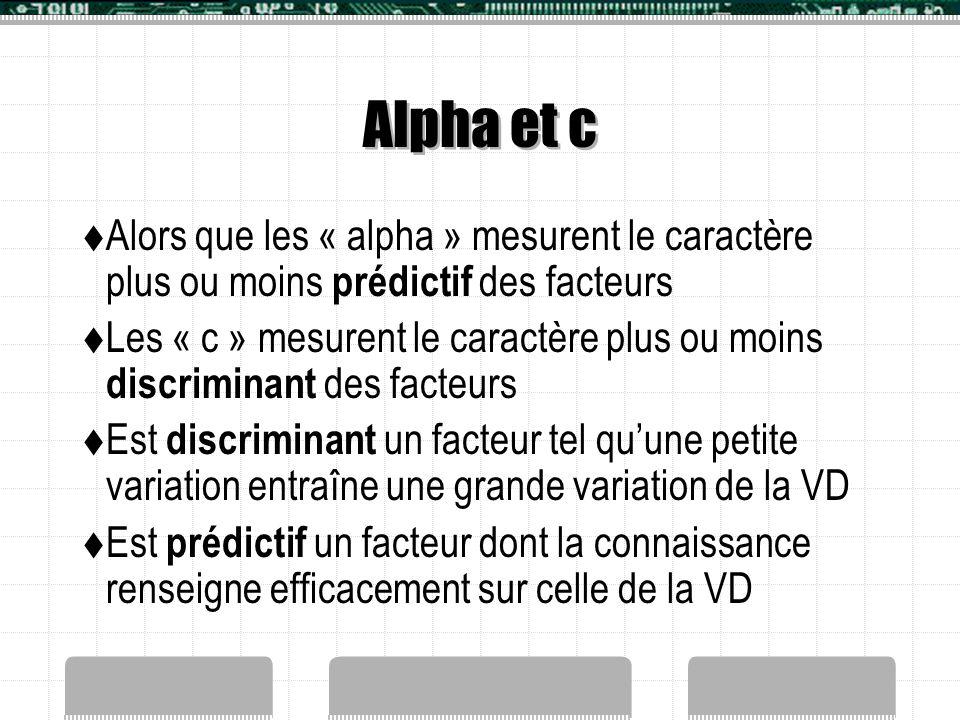 Alpha et c Alors que les « alpha » mesurent le caractère plus ou moins prédictif des facteurs.