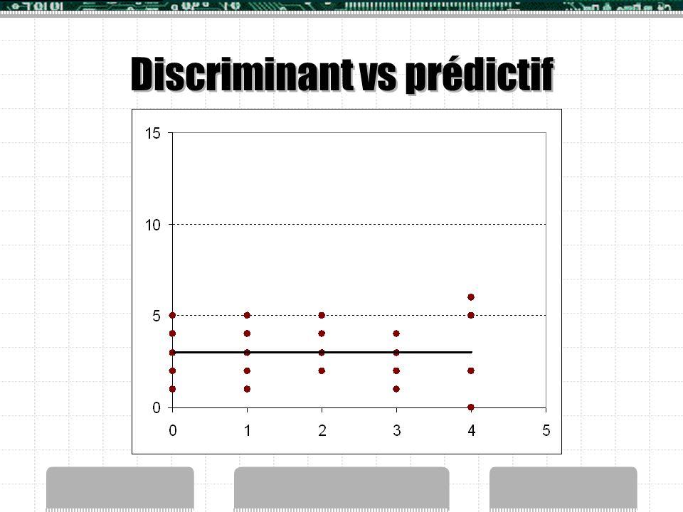 Discriminant vs prédictif