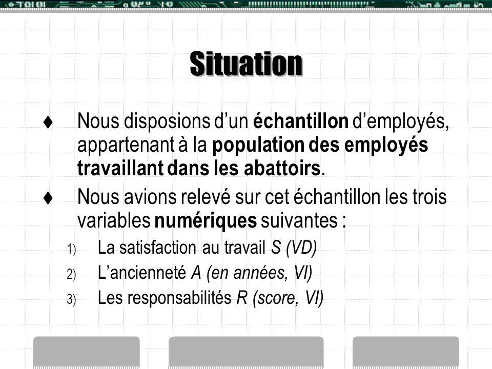 Situation Nous disposions d'un échantillon d'employés, appartenant à la population des employés travaillant dans les abattoirs.