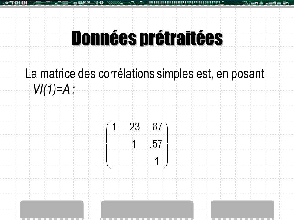 Données prétraitées La matrice des corrélations simples est, en posant VI(1)=A :