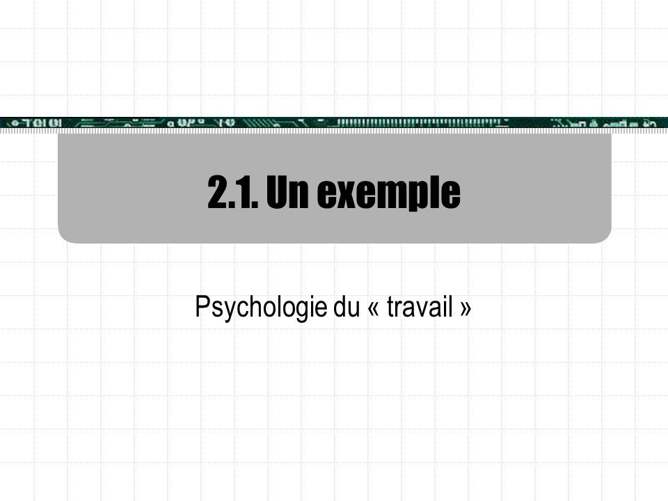 Psychologie du « travail »