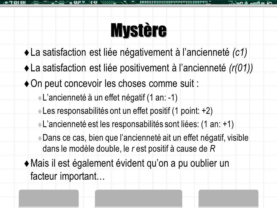 Mystère La satisfaction est liée négativement à l'ancienneté (c1)