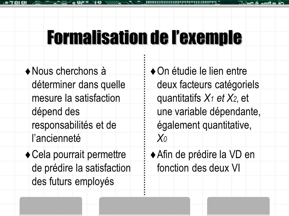 Formalisation de l'exemple