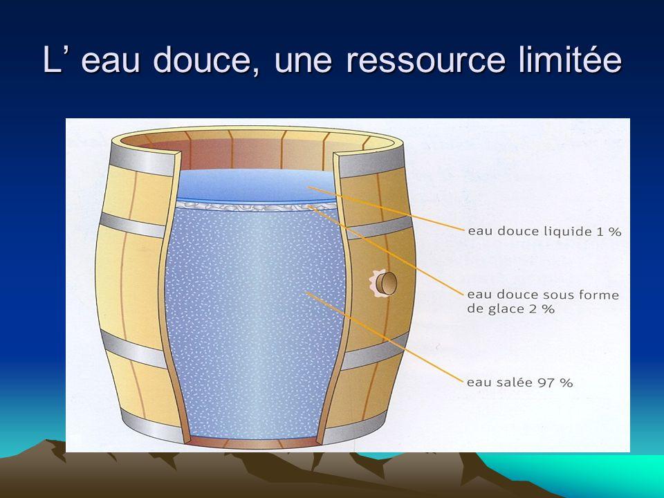 L' eau douce, une ressource limitée