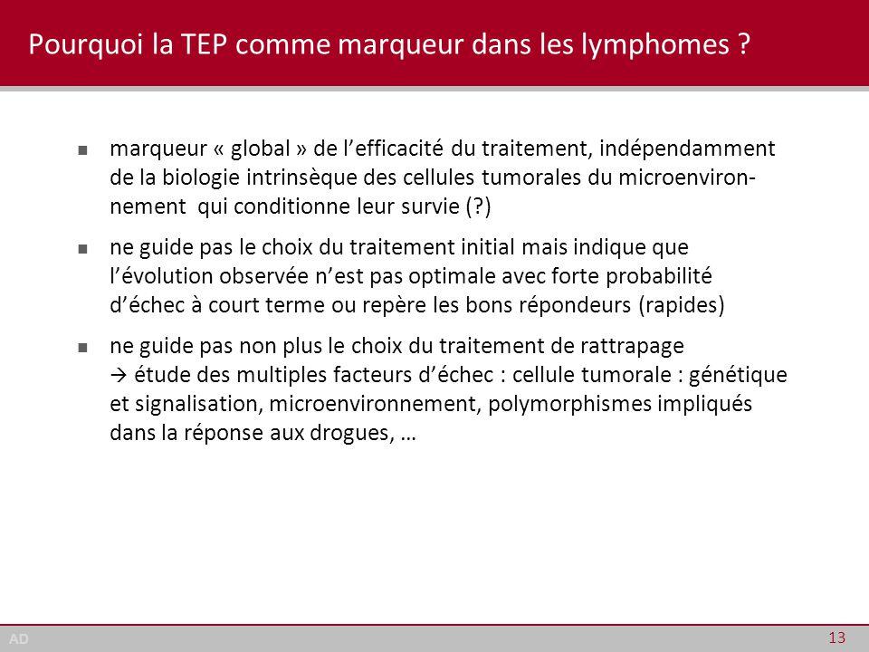 Pourquoi la TEP comme marqueur dans les lymphomes