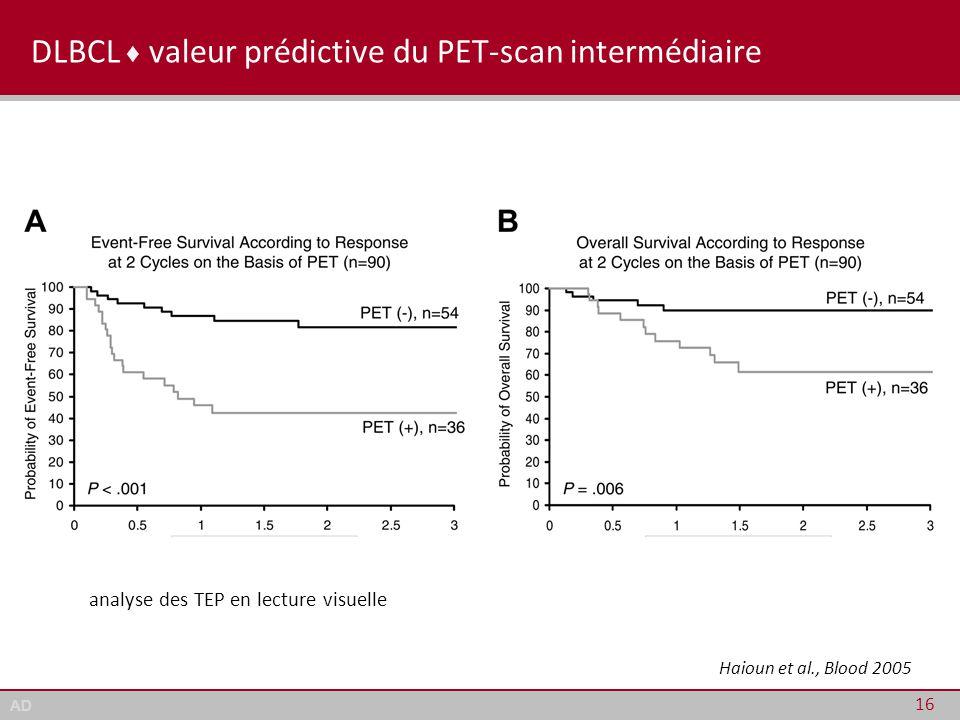 DLBCL ♦ valeur prédictive du PET-scan intermédiaire