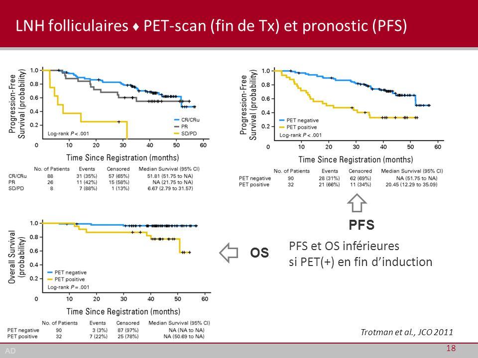 LNH folliculaires ♦ PET-scan (fin de Tx) et pronostic (PFS)
