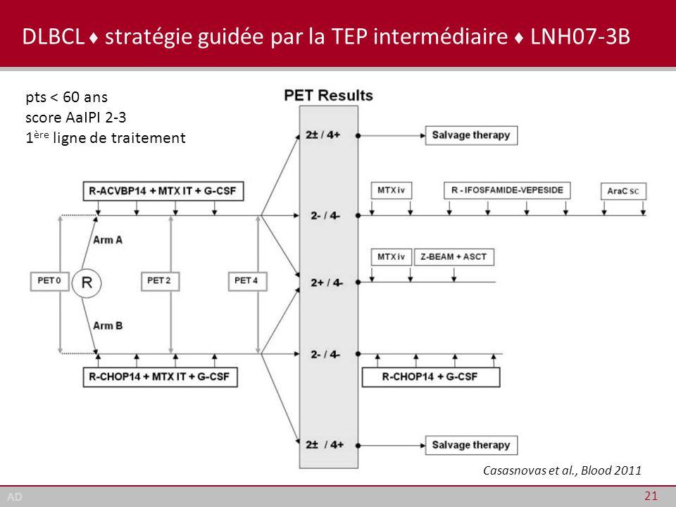 DLBCL ♦ stratégie guidée par la TEP intermédiaire ♦ LNH07-3B