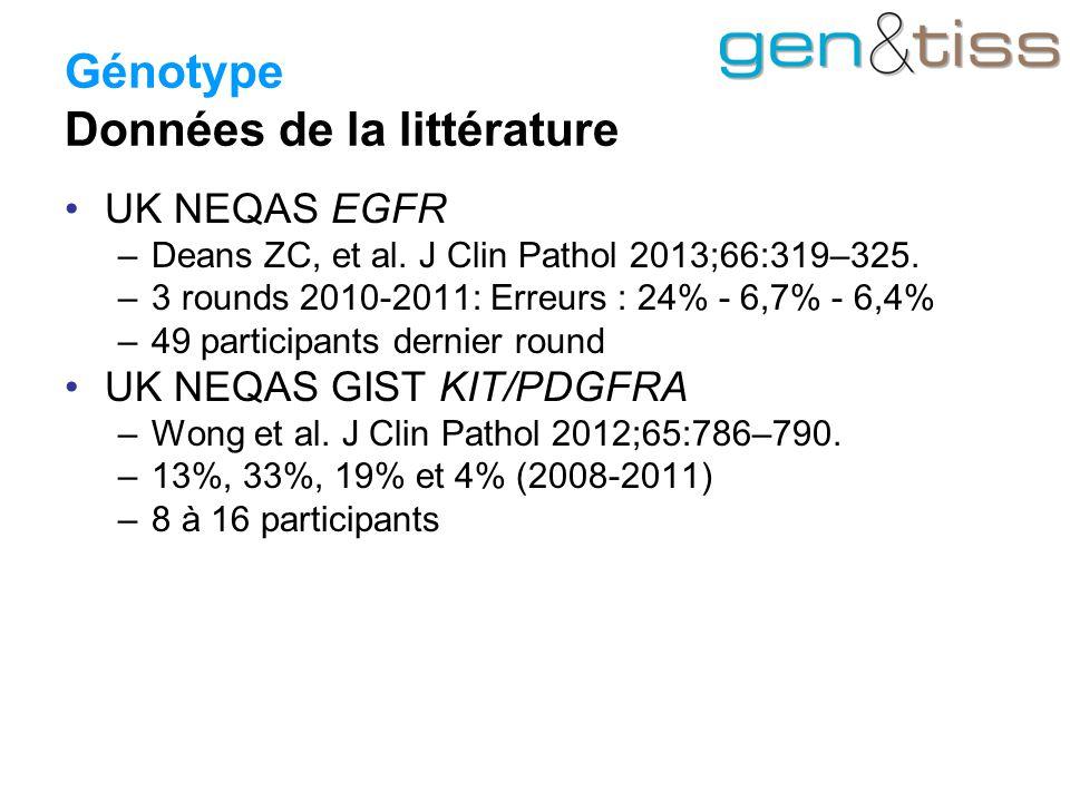 Génotype Données de la littérature
