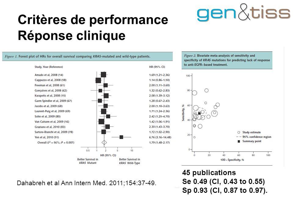 Critères de performance Réponse clinique