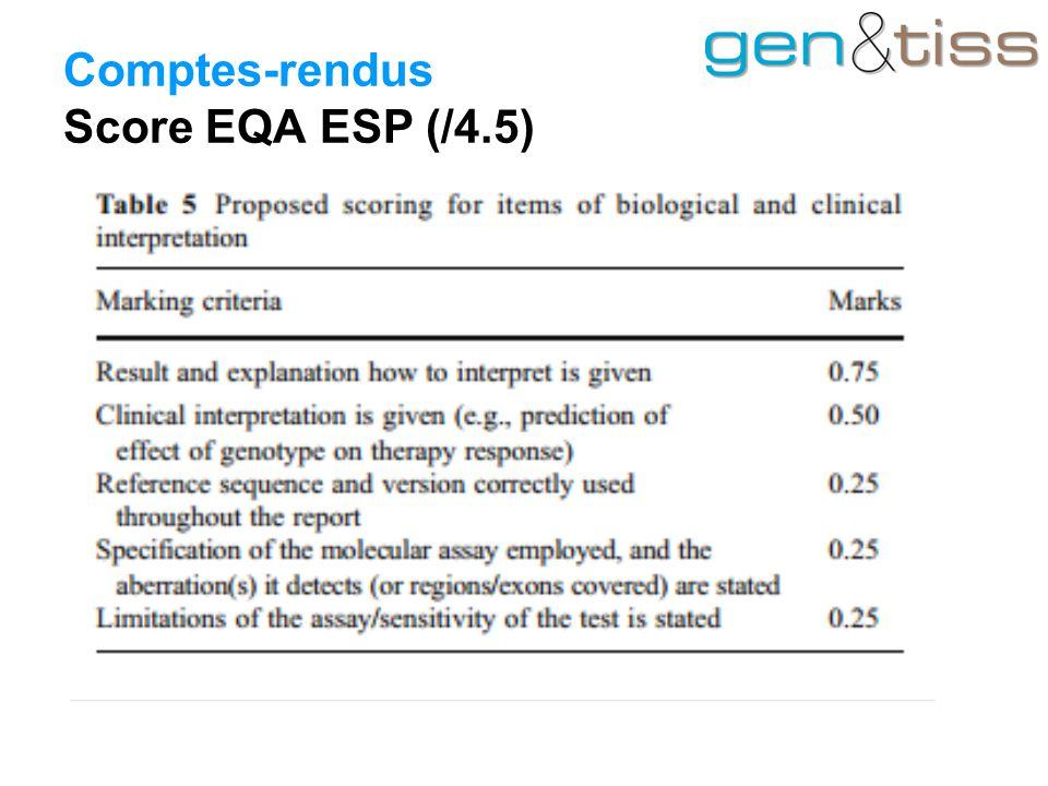 Comptes-rendus Score EQA ESP (/4.5)