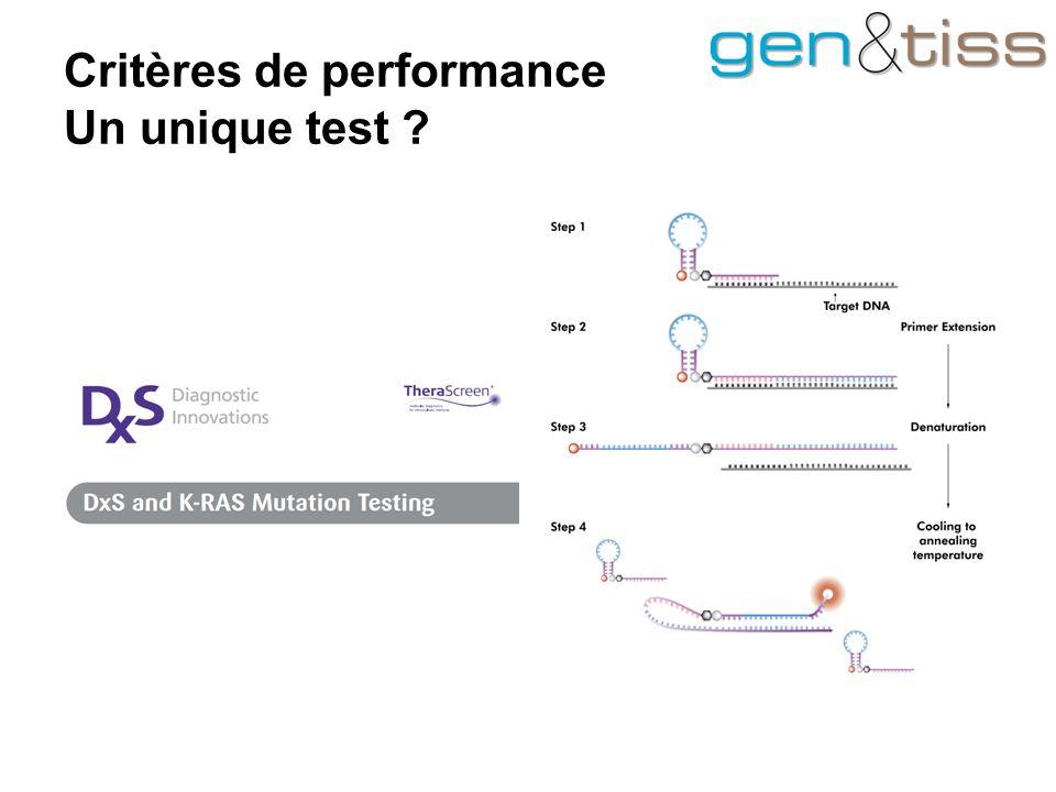 Critères de performance Un unique test