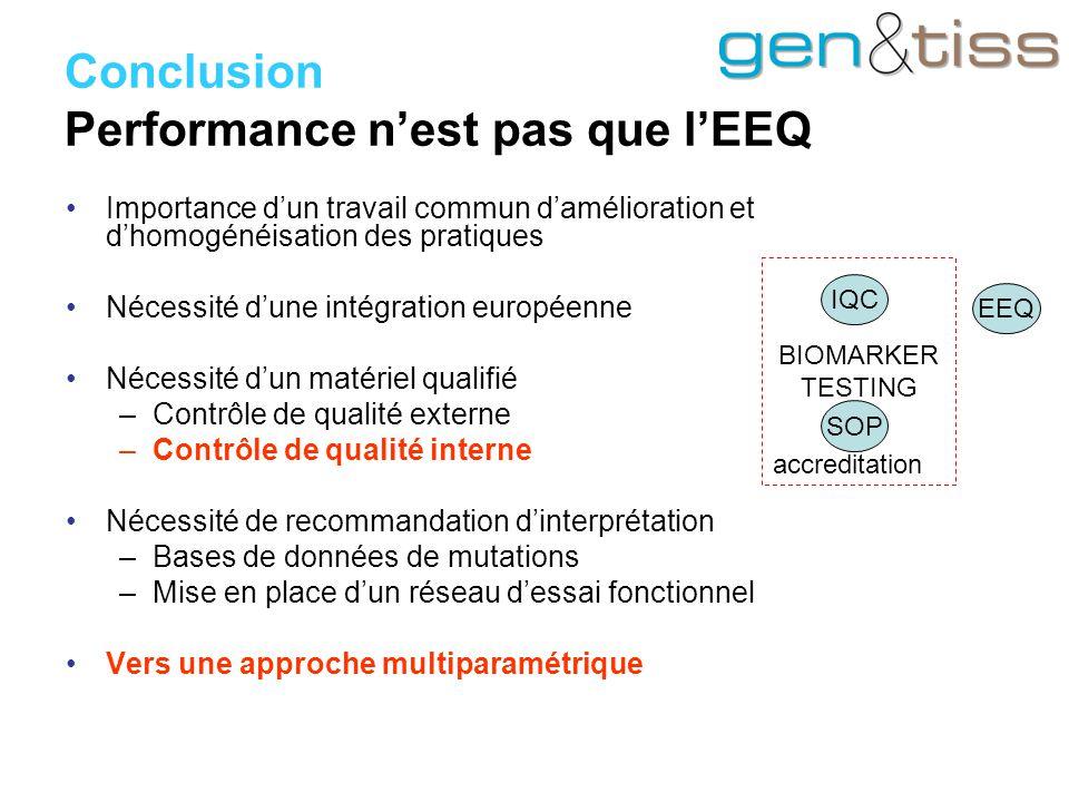 Conclusion Performance n'est pas que l'EEQ