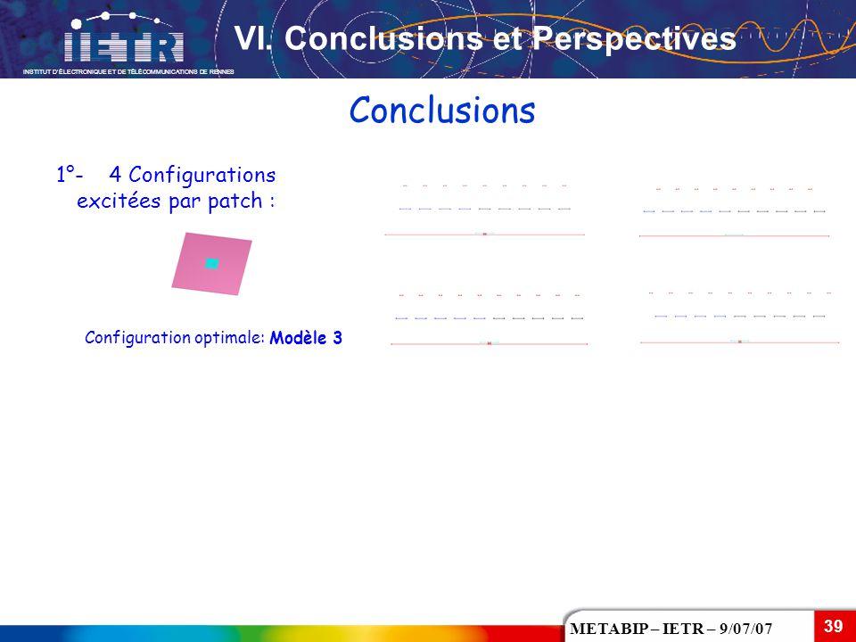 Conclusions VI. Conclusions et Perspectives