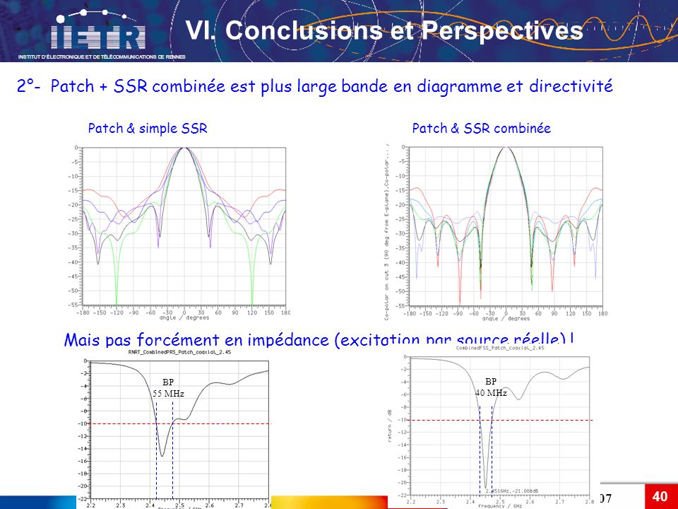 VI. Conclusions et Perspectives
