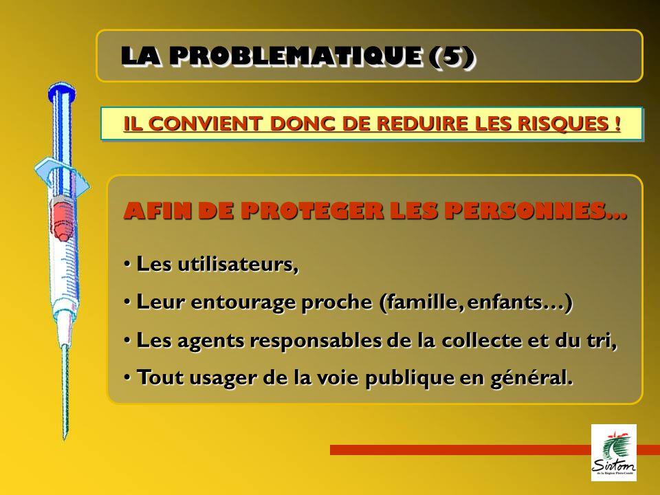 IL CONVIENT DONC DE REDUIRE LES RISQUES !