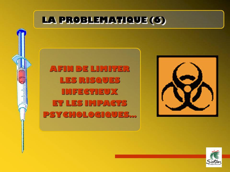 LA PROBLEMATIQUE (6) AFIN DE LIMITER LES RISQUES INFECTIEUX