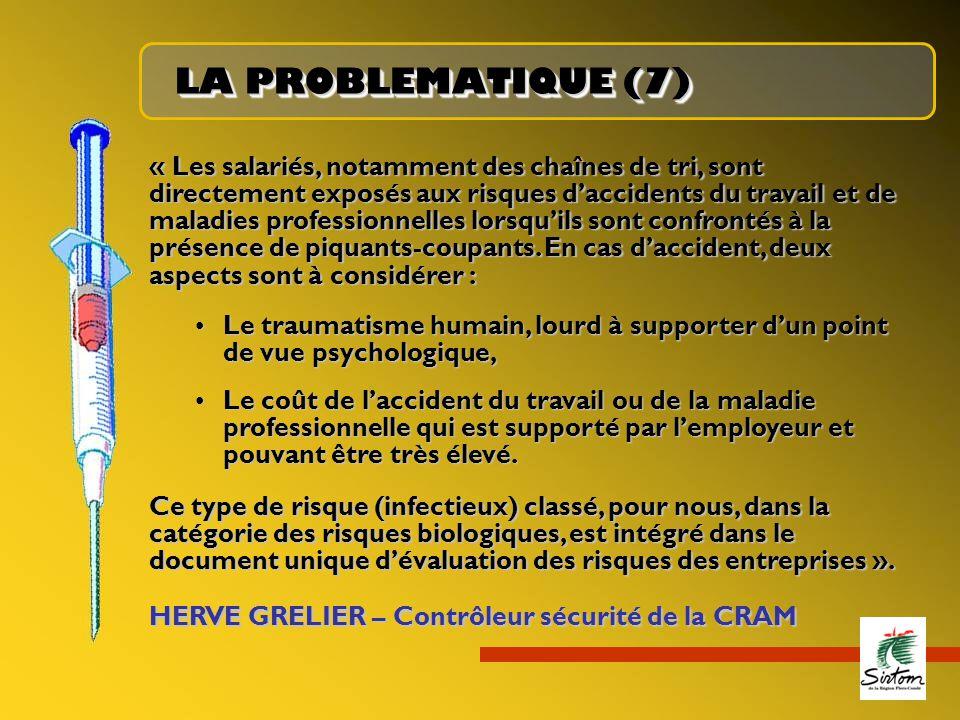 LA PROBLEMATIQUE (7)