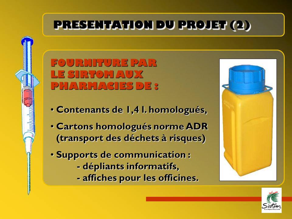 PRESENTATION DU PROJET (2)