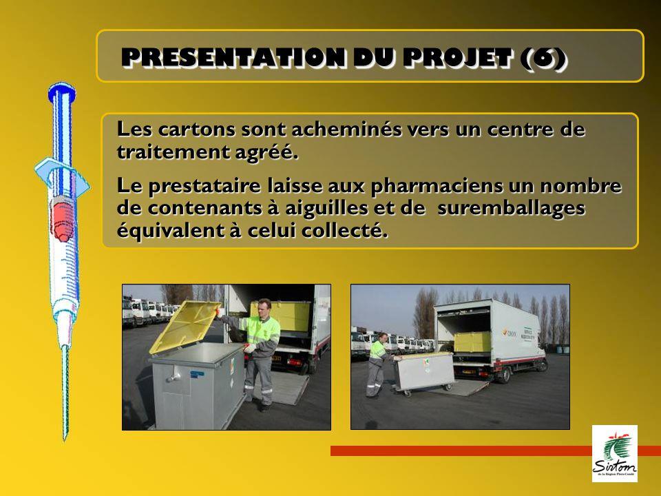 PRESENTATION DU PROJET (6)