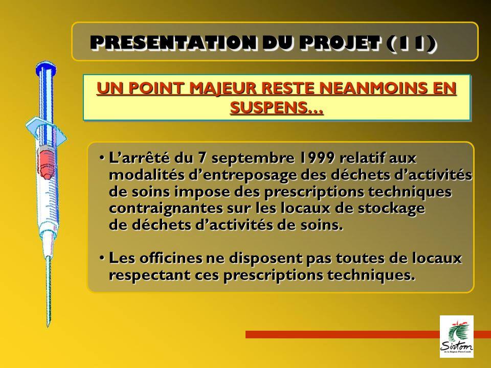 PRESENTATION DU PROJET (11)