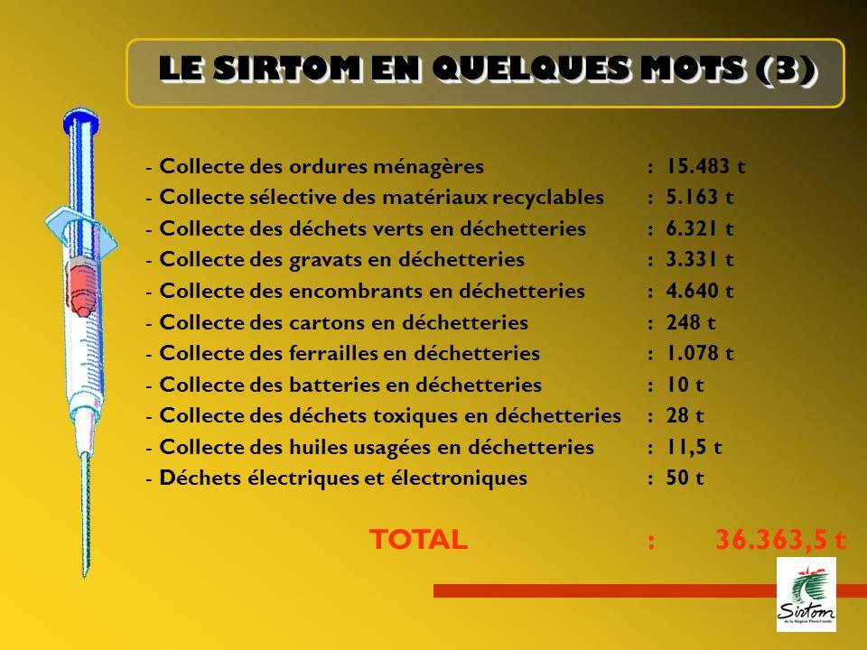LE SIRTOM EN QUELQUES MOTS (3)