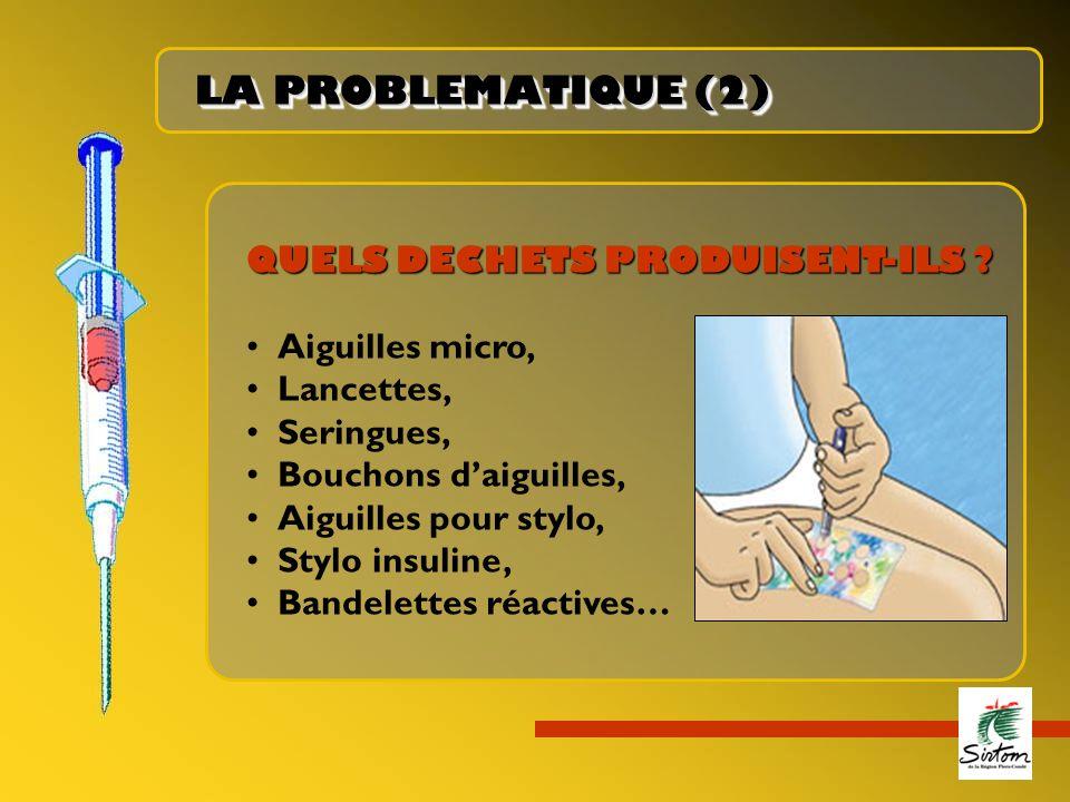 LA PROBLEMATIQUE (2) QUELS DECHETS PRODUISENT-ILS Aiguilles micro,