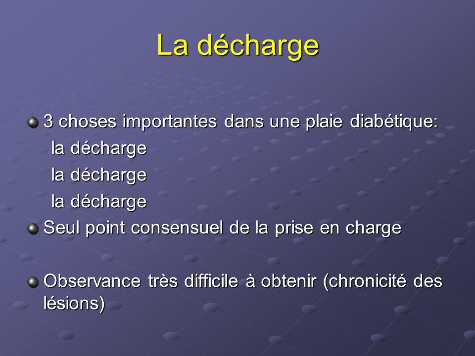 La décharge 3 choses importantes dans une plaie diabétique: