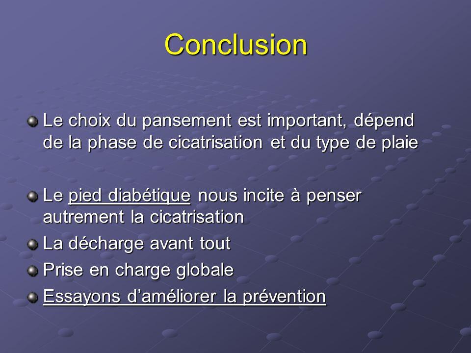 Conclusion Le choix du pansement est important, dépend de la phase de cicatrisation et du type de plaie.