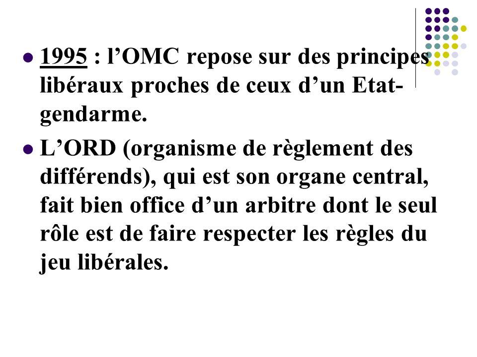 1995 : l'OMC repose sur des principes libéraux proches de ceux d'un Etat-gendarme.