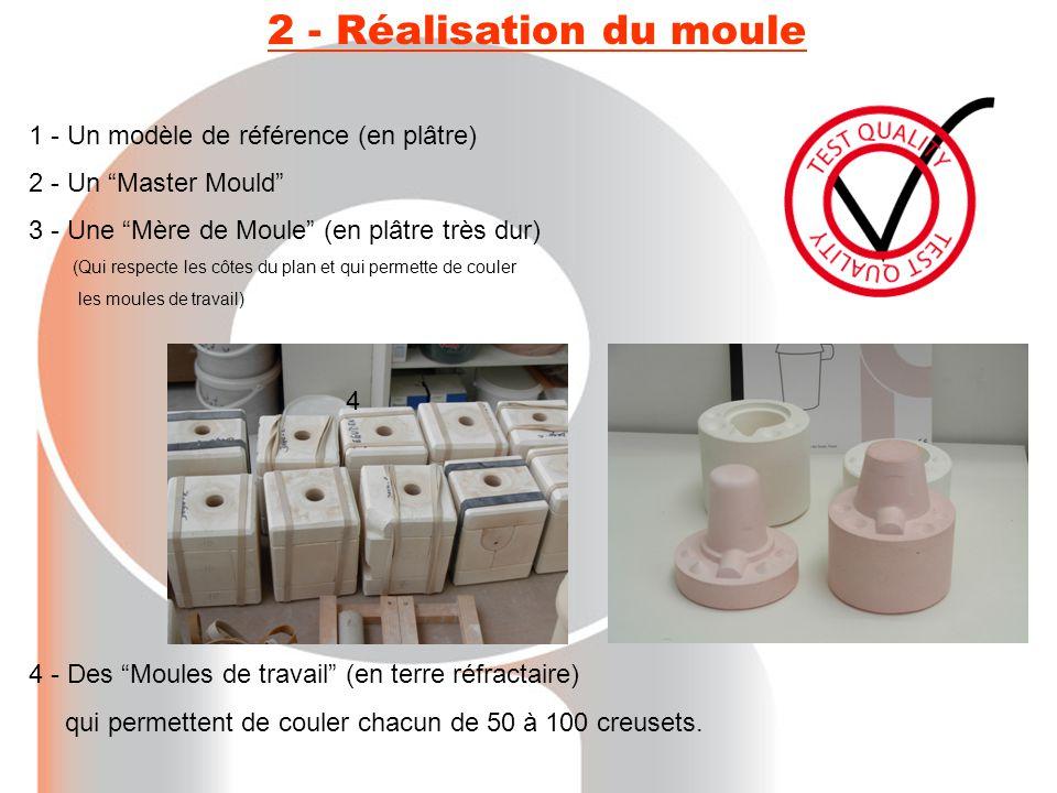 2 - Réalisation du moule 1 - Un modèle de référence (en plâtre)