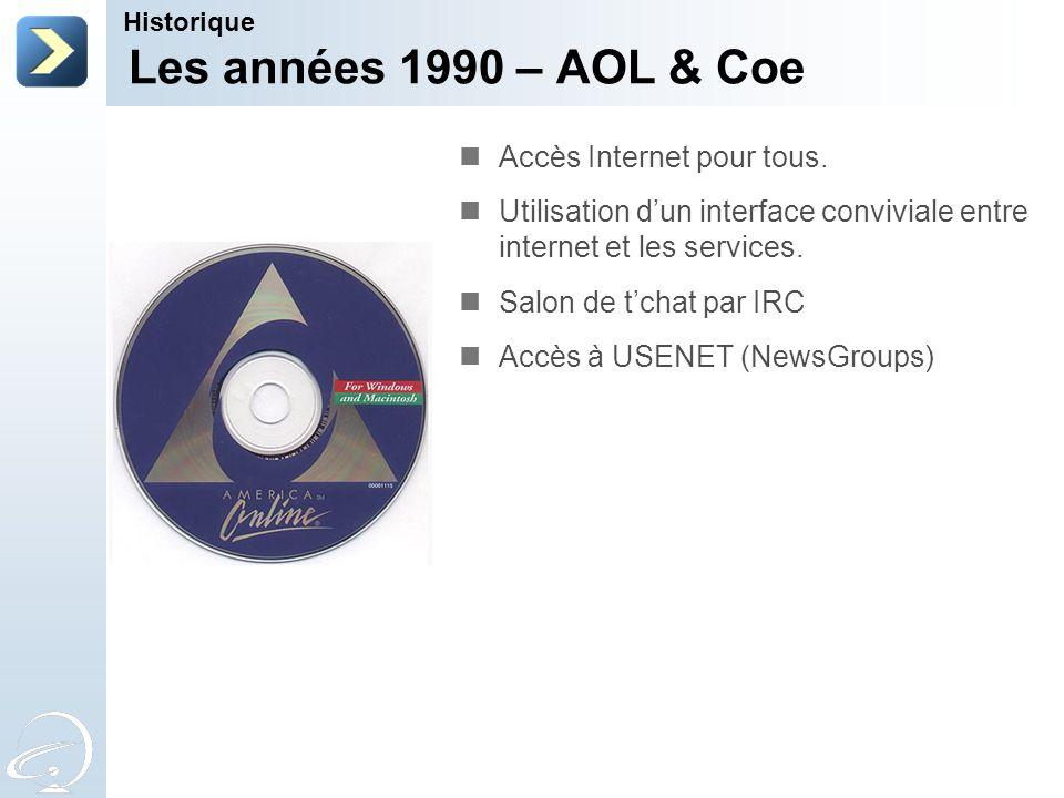 Les années 1990 – AOL & Coe Accès Internet pour tous.