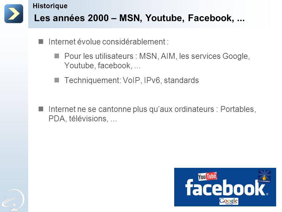 Les années 2000 – MSN, Youtube, Facebook, ...