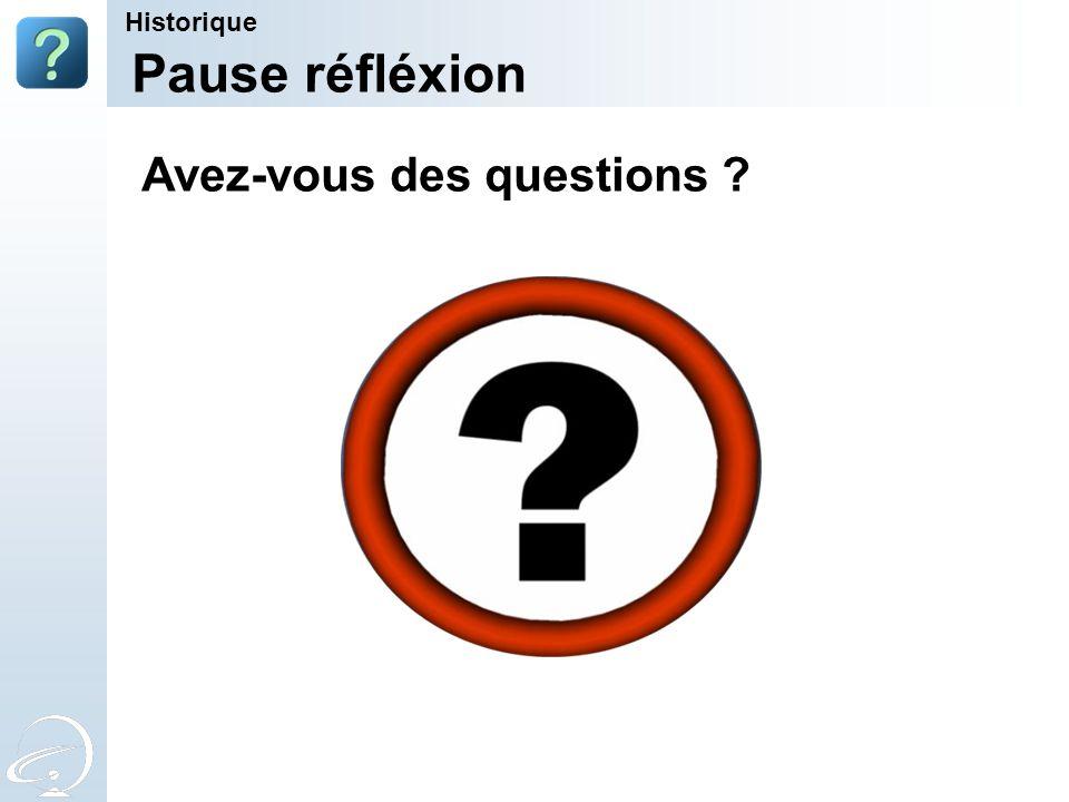 Aug 8, 2006 Historique Pause réfléxion Avez-vous des questions