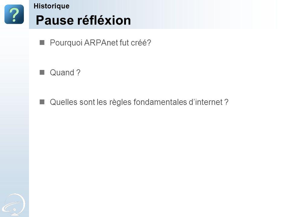 Pause réfléxion Pourquoi ARPAnet fut créé Quand