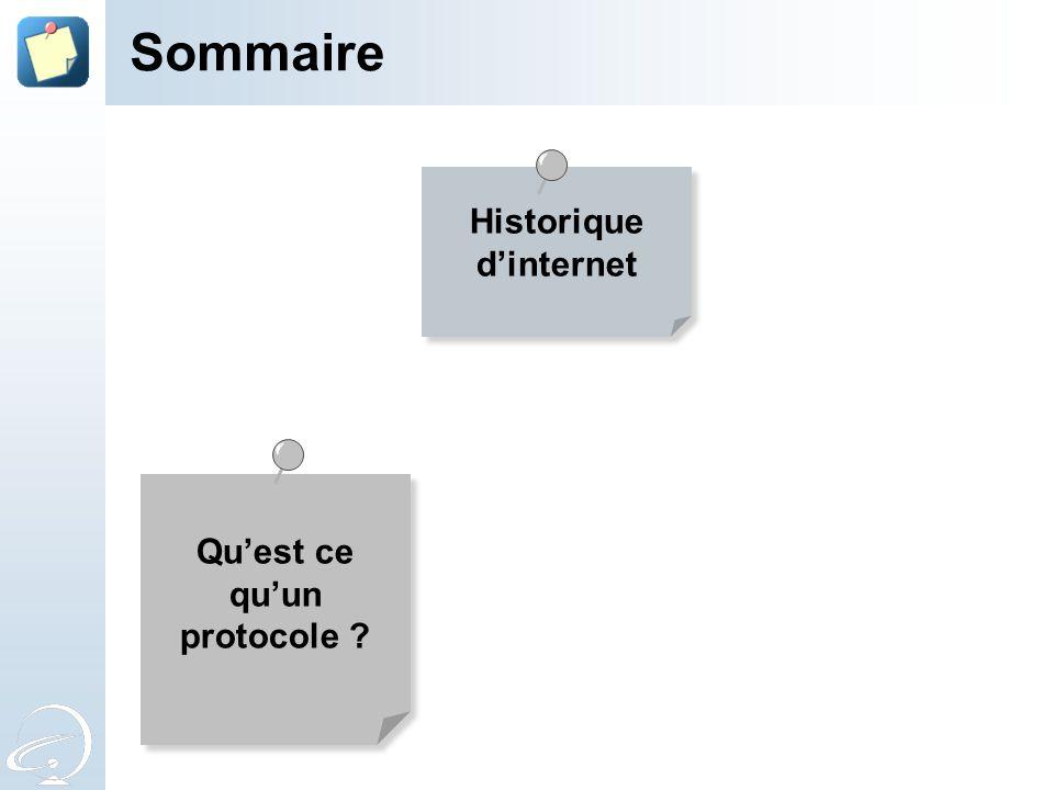 Historique d'internet Qu'est ce qu'un protocole