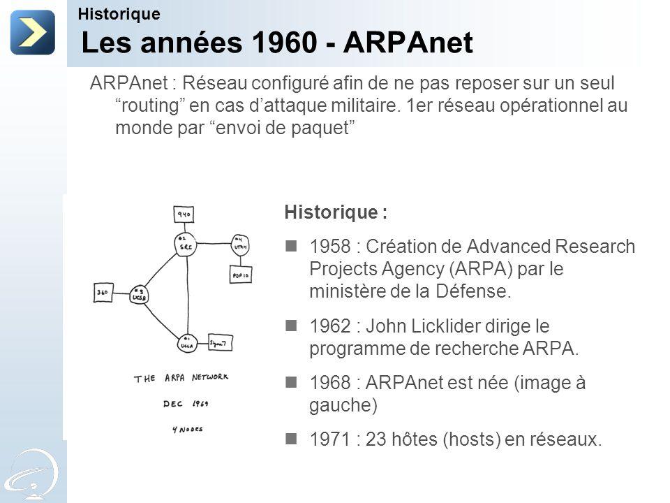 Aug 8, 2006 Historique. Les années 1960 - ARPAnet.