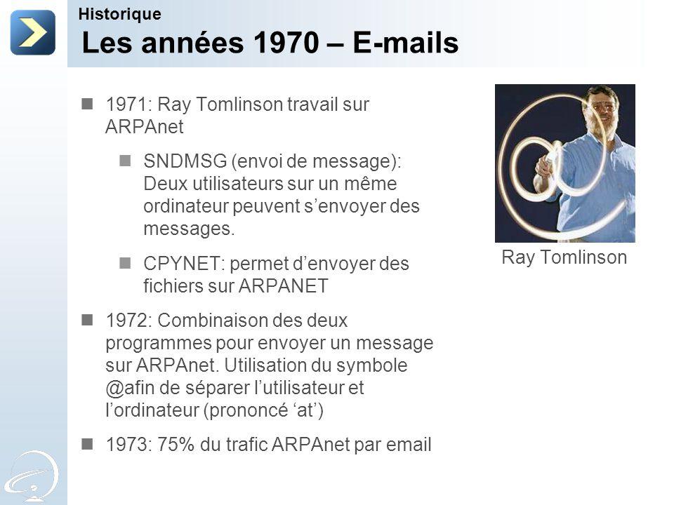 Les années 1970 – E-mails 1971: Ray Tomlinson travail sur ARPAnet