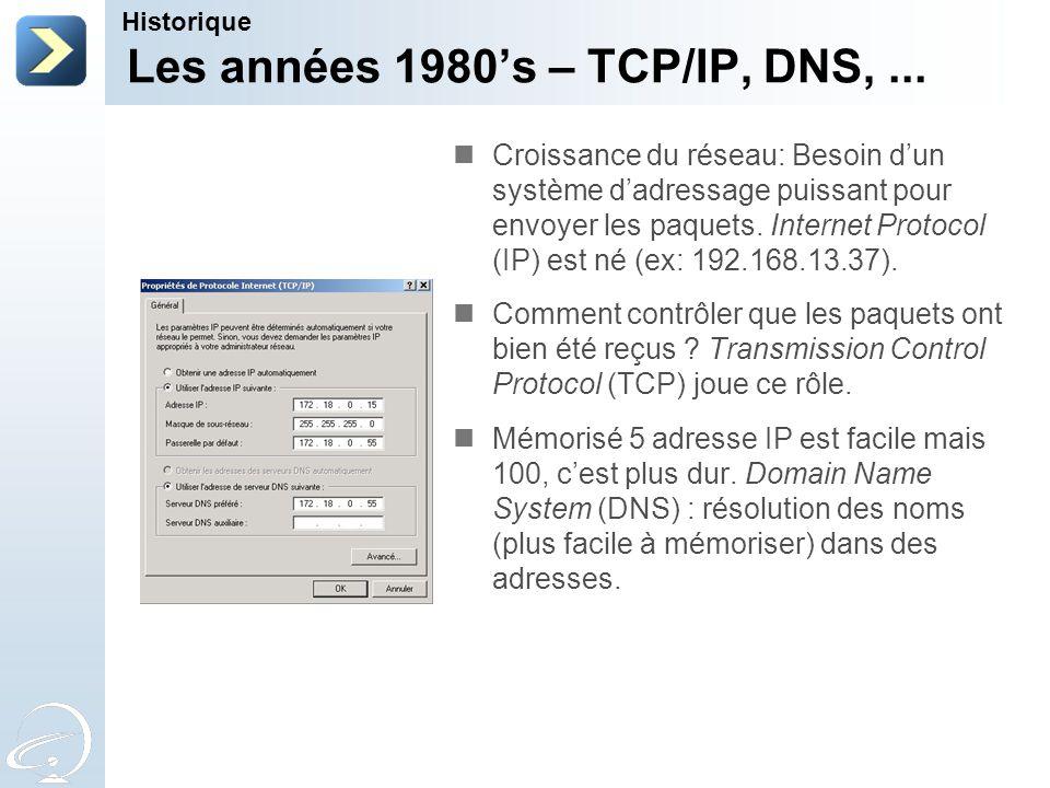 Les années 1980's – TCP/IP, DNS, ...