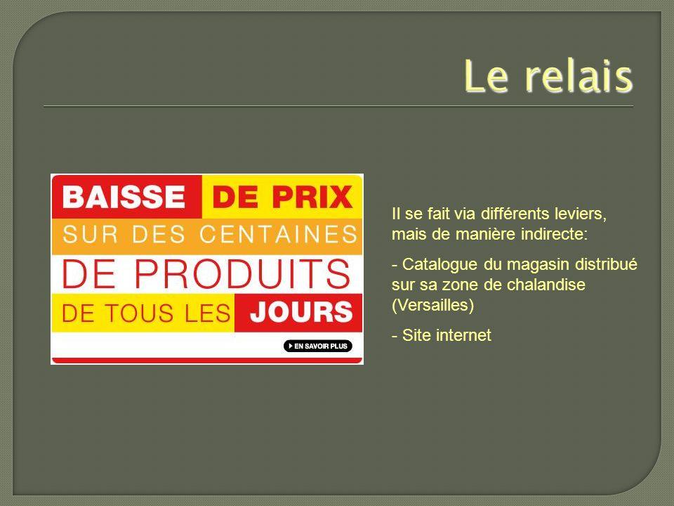 Le relais Il se fait via différents leviers, mais de manière indirecte: Catalogue du magasin distribué sur sa zone de chalandise (Versailles)