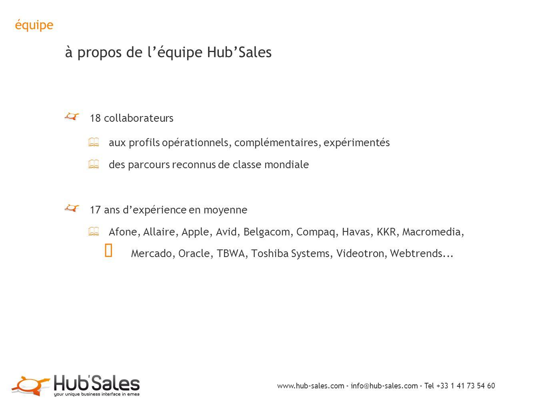 équipe à propos de l'équipe Hub'Sales