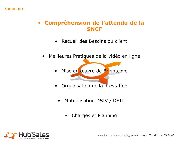 Compréhension de l'attendu de la SNCF
