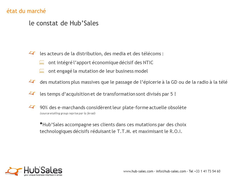 état du marché le constat de Hub'Sales