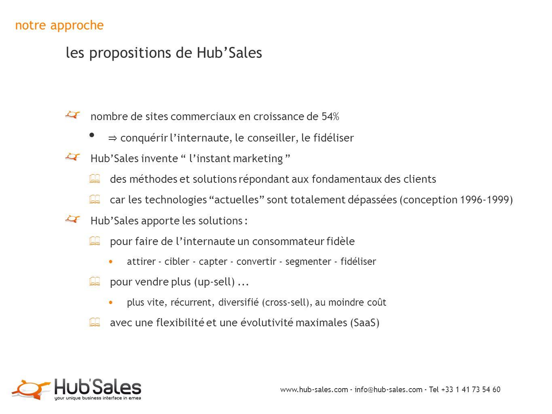 notre approche les propositions de Hub'Sales