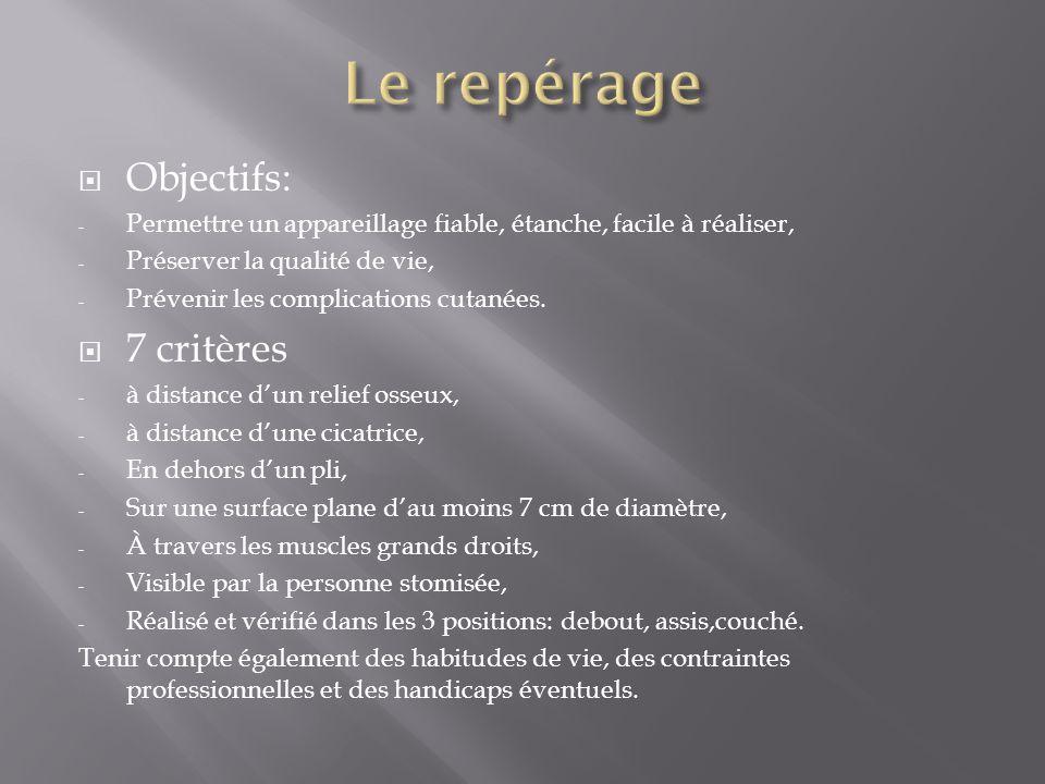 Le repérage Objectifs: 7 critères