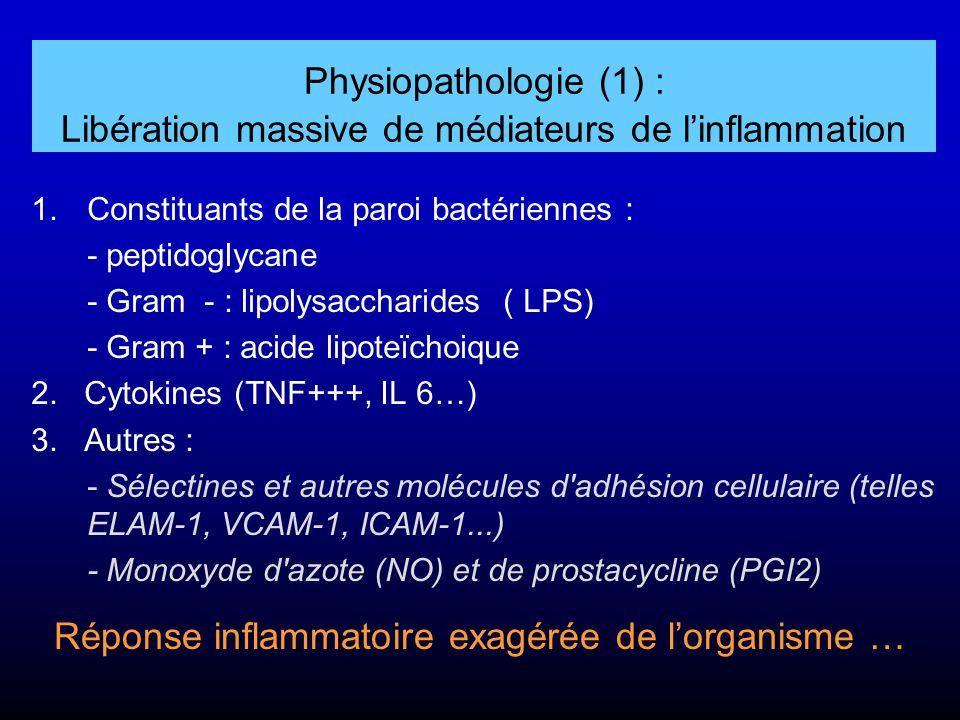 Réponse inflammatoire exagérée de l'organisme …