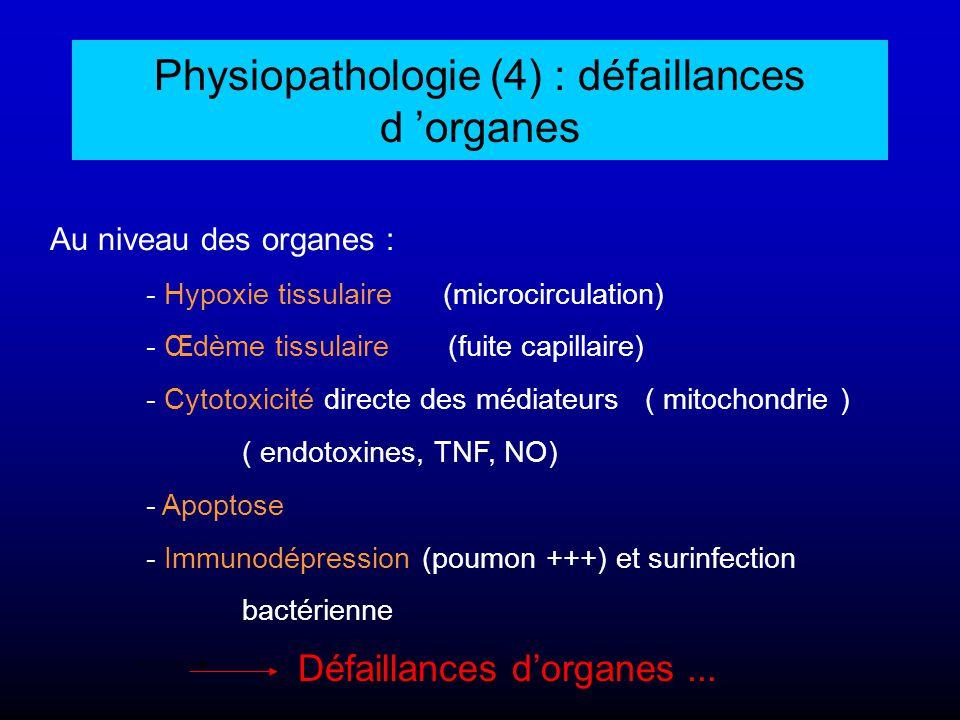 Physiopathologie (4) : défaillances d 'organes